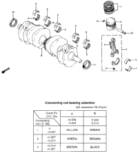 CRANKSHAFT / PISTON